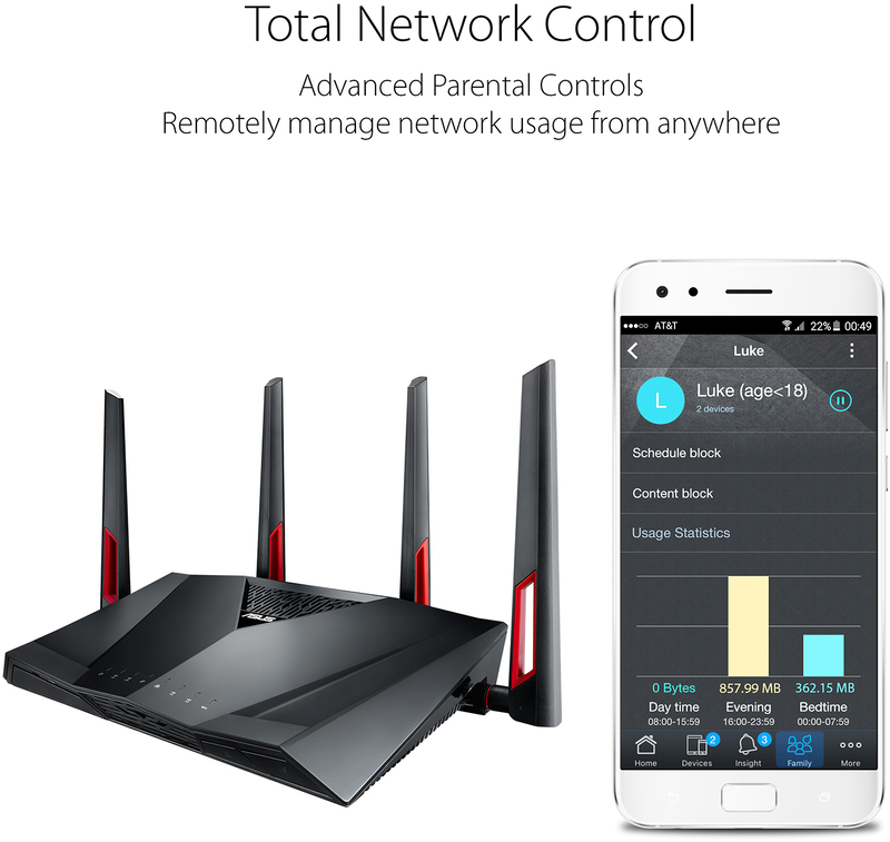 Asus - Router Asus RT-AC88U Dual-Band AiMesh Wireless AC3100